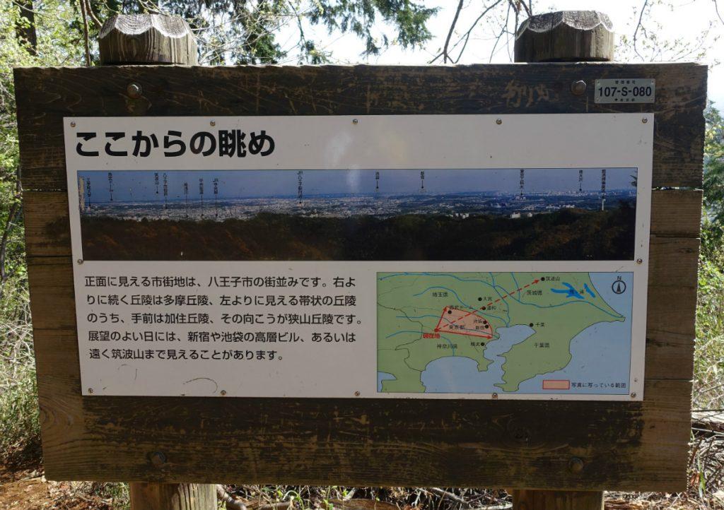 高尾山 稲荷山からの展望案内